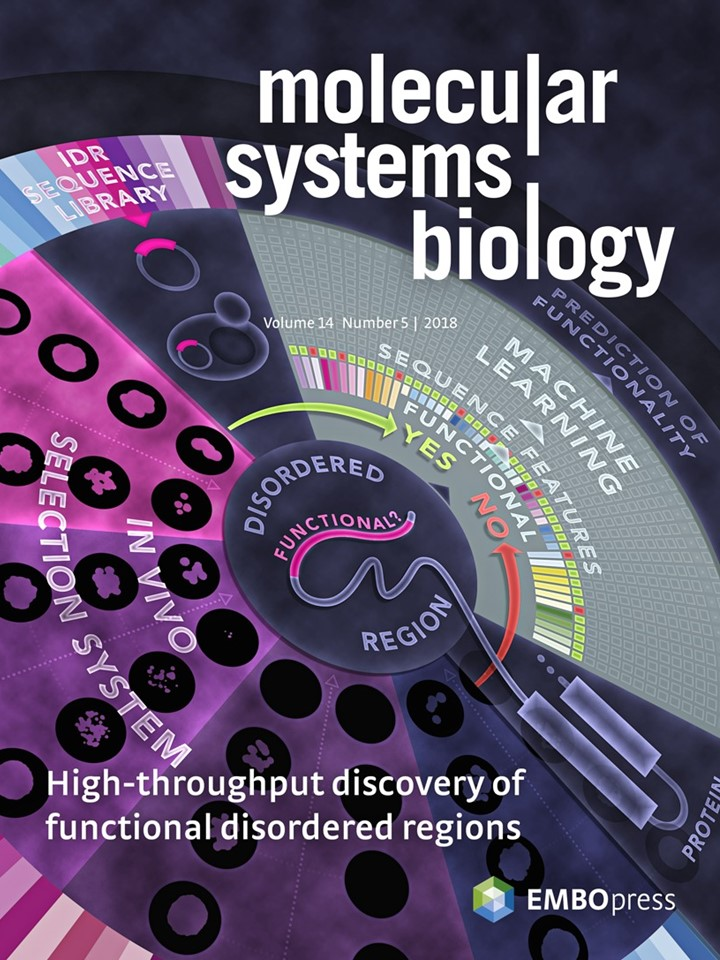Publications Cover - molecular systems biology